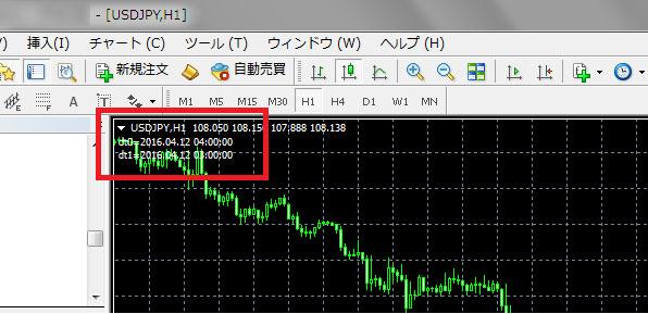 MT4 インジケーター 日付 時刻 時間 表示