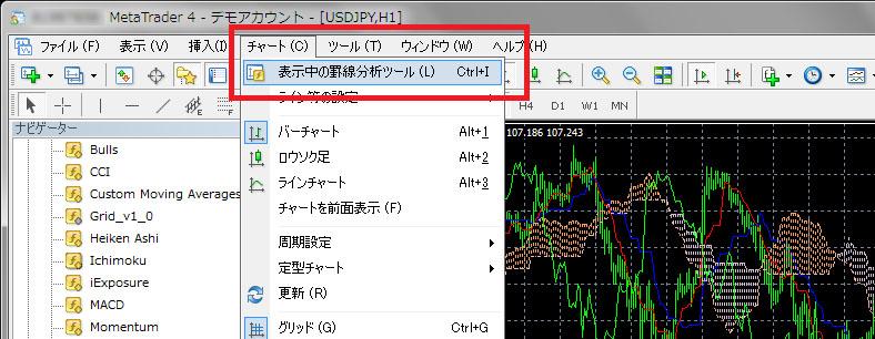 MT4 チャート インジケーター 非表示